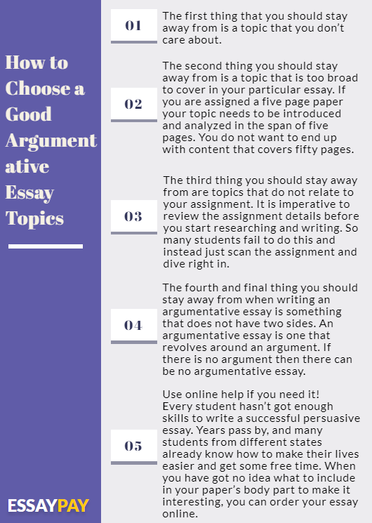 Persuasive topics for essays