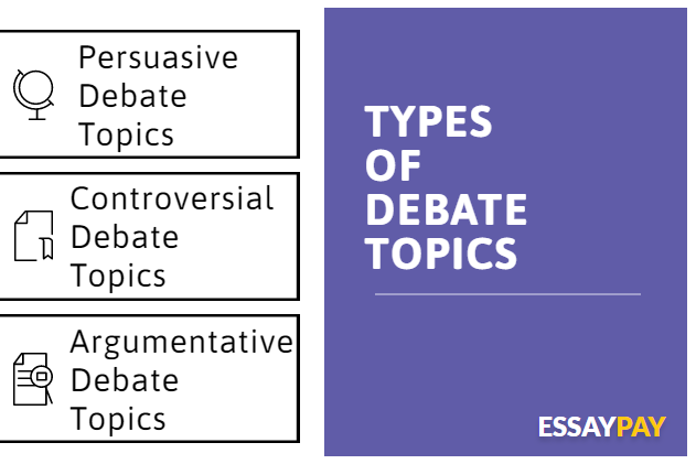 TYPES OF DEBATE TOPICS